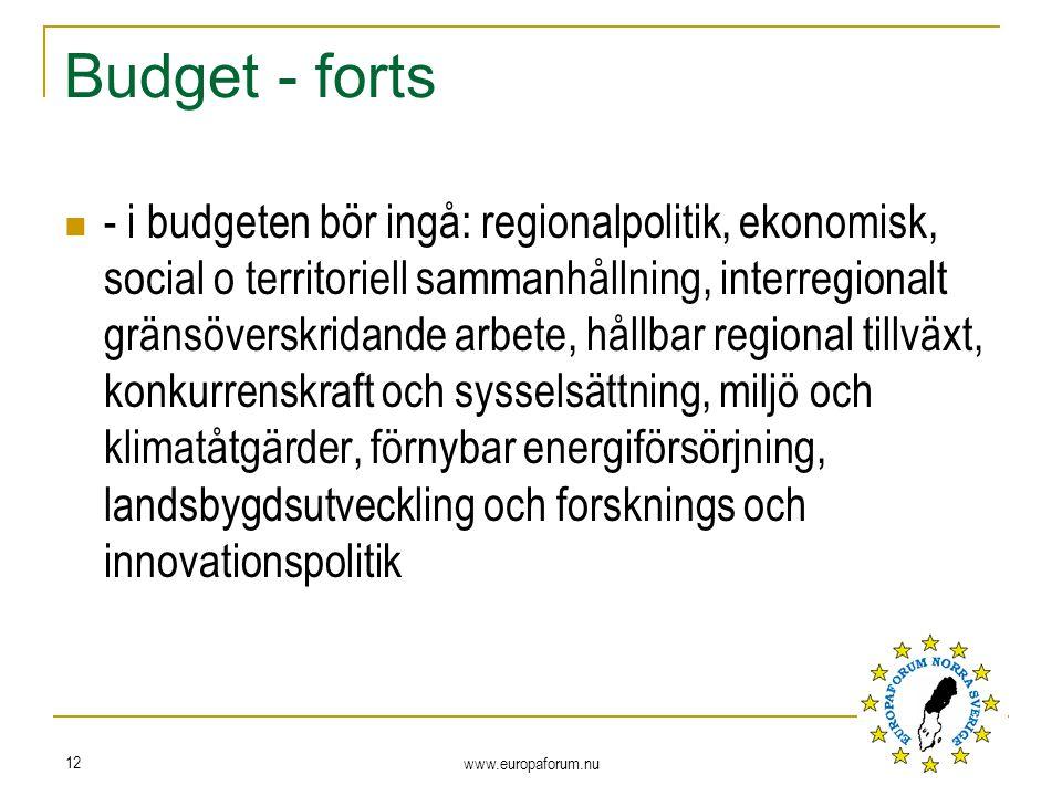 Budget - forts - i budgeten bör ingå: regionalpolitik, ekonomisk, social o territoriell sammanhållning, interregionalt gränsöverskridande arbete, hållbar regional tillväxt, konkurrenskraft och sysselsättning, miljö och klimatåtgärder, förnybar energiförsörjning, landsbygdsutveckling och forsknings och innovationspolitik www.europaforum.nu 12
