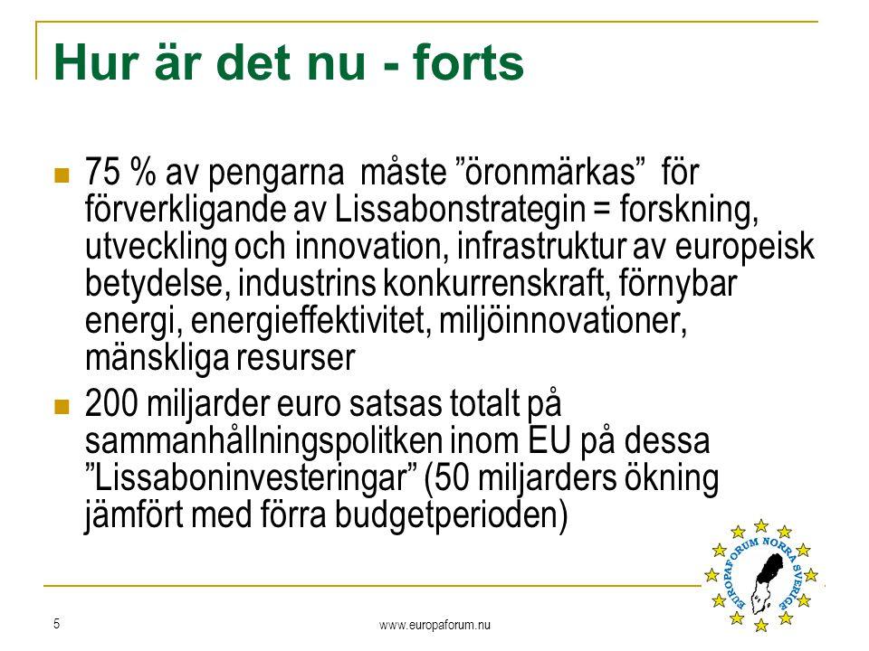 Hur är det nu - forts 75 % av pengarna måste öronmärkas för förverkligande av Lissabonstrategin = forskning, utveckling och innovation, infrastruktur av europeisk betydelse, industrins konkurrenskraft, förnybar energi, energieffektivitet, miljöinnovationer, mänskliga resurser 200 miljarder euro satsas totalt på sammanhållningspolitken inom EU på dessa Lissaboninvesteringar (50 miljarders ökning jämfört med förra budgetperioden) www.europaforum.nu 5