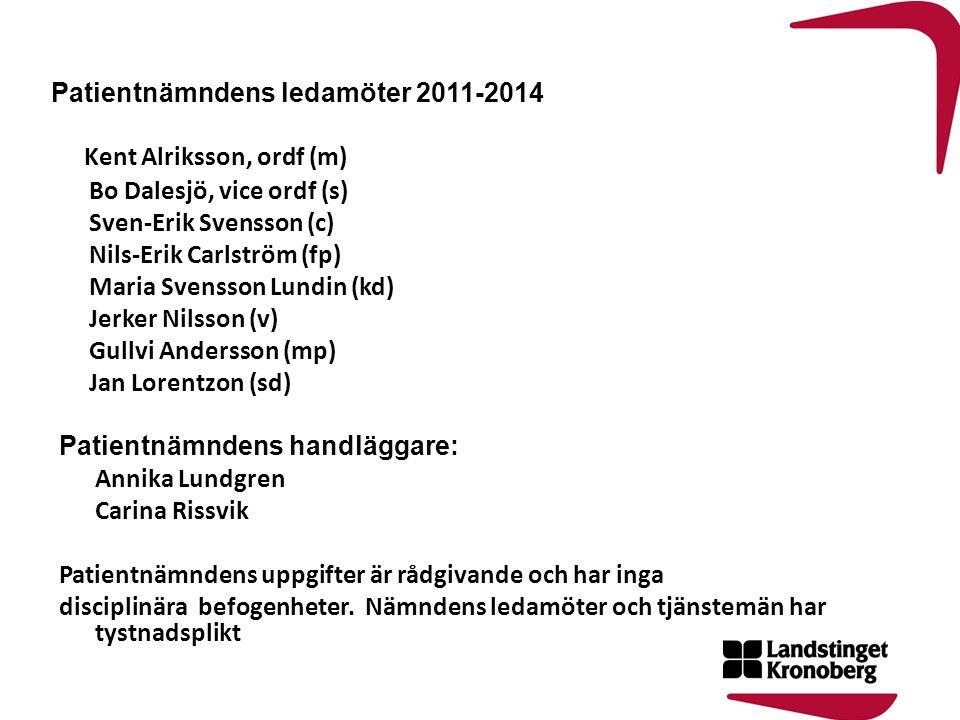 Patientnämndens ledamöter 2011-2014 Kent Alriksson, ordf (m) Bo Dalesjö, vice ordf (s) Sven-Erik Svensson (c) Nils-Erik Carlström (fp) Maria Svensson