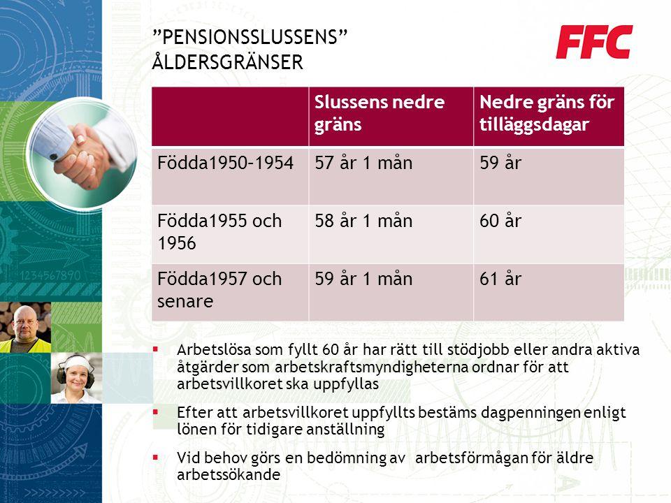 Slussens nedre gräns Nedre gräns för tilläggsdagar Födda1950–195457 år 1 mån59 år Födda1955 och 1956 58 år 1 mån60 år Födda1957 och senare 59 år 1 mån61 år PENSIONSSLUSSENS ÅLDERSGRÄNSER  Arbetslösa som fyllt 60 år har rätt till stödjobb eller andra aktiva åtgärder som arbetskraftsmyndigheterna ordnar för att arbetsvillkoret ska uppfyllas  Efter att arbetsvillkoret uppfyllts bestäms dagpenningen enligt lönen för tidigare anställning  Vid behov görs en bedömning av arbetsförmågan för äldre arbetssökande