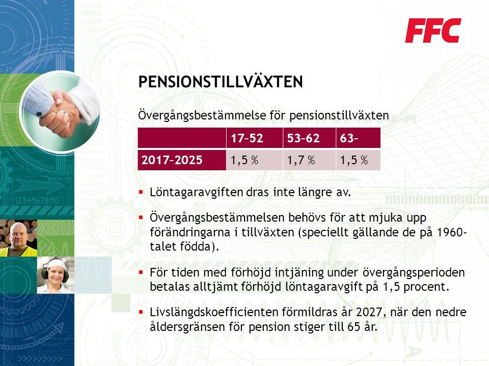 Övergångsbestämmelse för pensionstillväxten  Löntagaravgiften dras inte längre av.