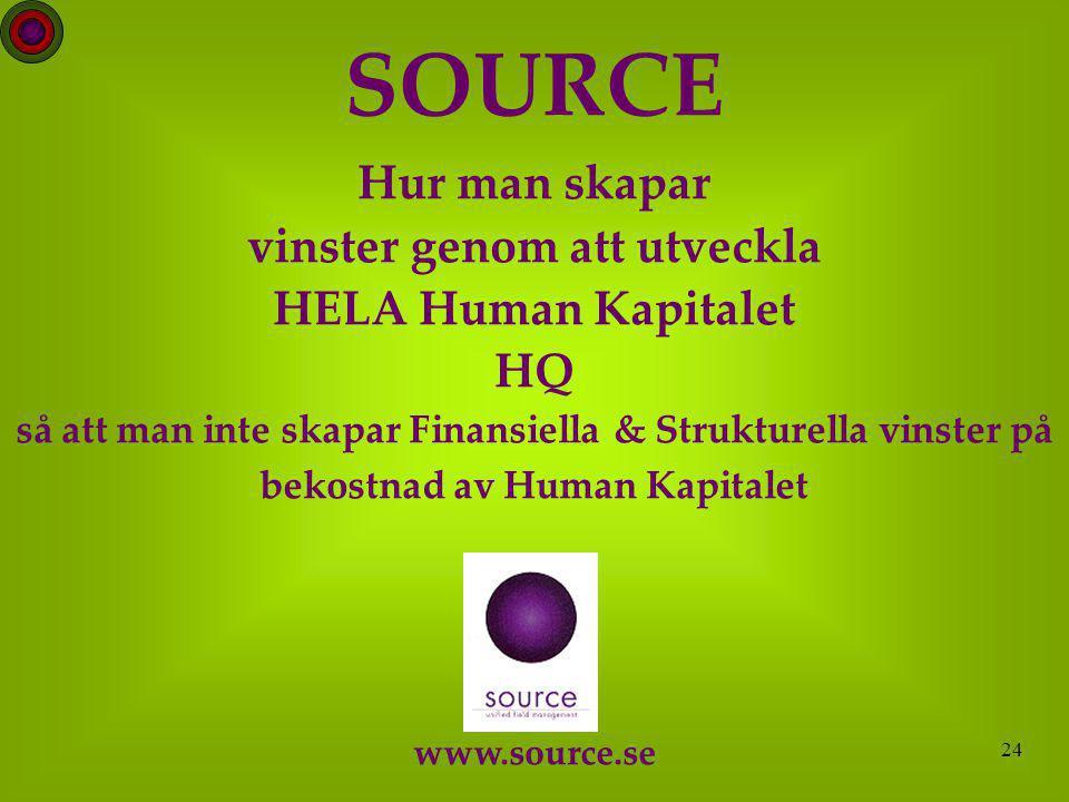 24 SOURCE Hur man skapar vinster genom att utveckla HELA Human Kapitalet HQ så att man inte skapar Finansiella & Strukturella vinster på bekostnad av Human Kapitalet www.source.se