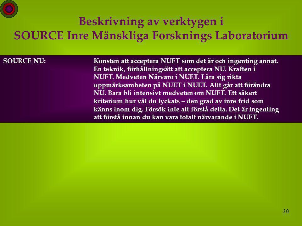 30 Beskrivning av verktygen i SOURCE Inre Mänskliga Forsknings Laboratorium SOURCE NU: Konsten att acceptera NUET som det är och ingenting annat.