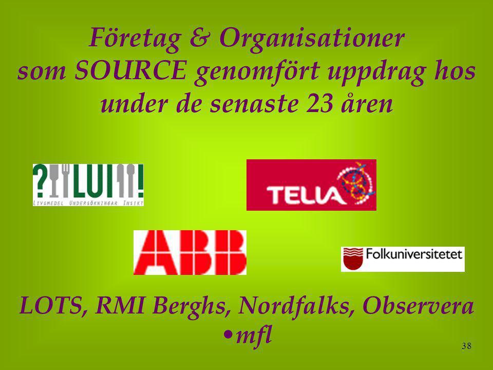 38 Företag & Organisationer som SOURCE genomfört uppdrag hos under de senaste 23 åren LOTS, RMI Berghs, Nordfalks, Observera mfl