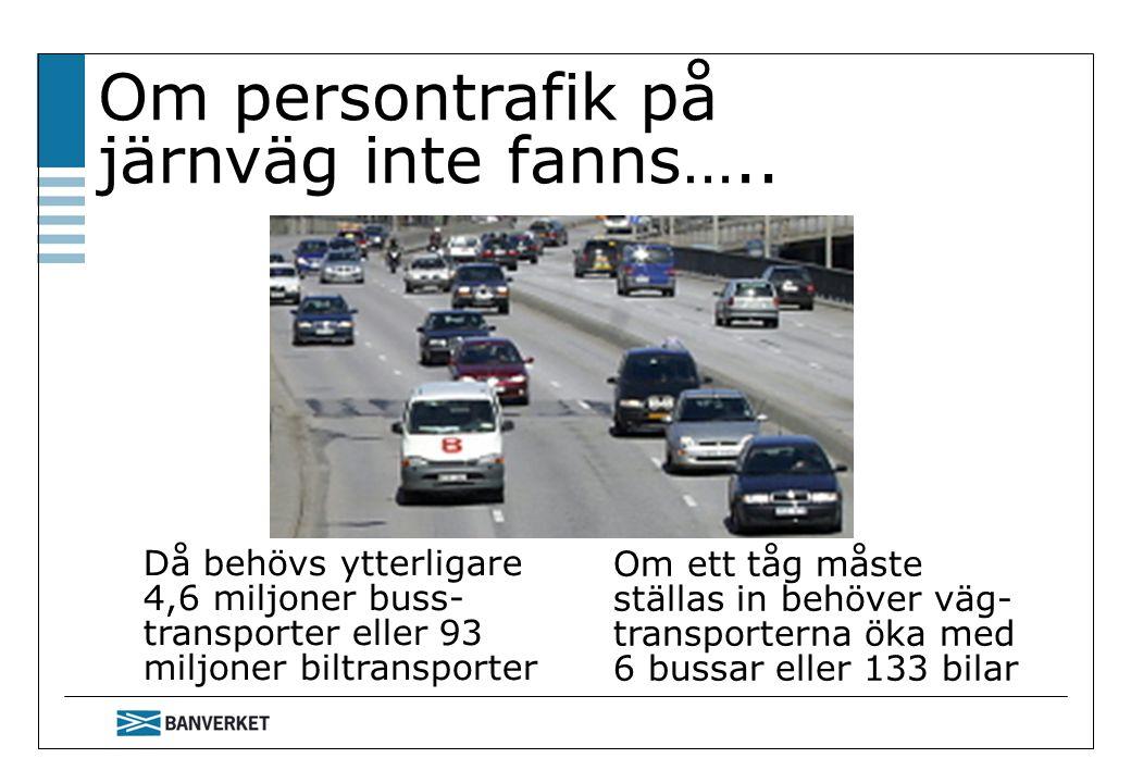 Om persontrafik på järnväg inte fanns…..