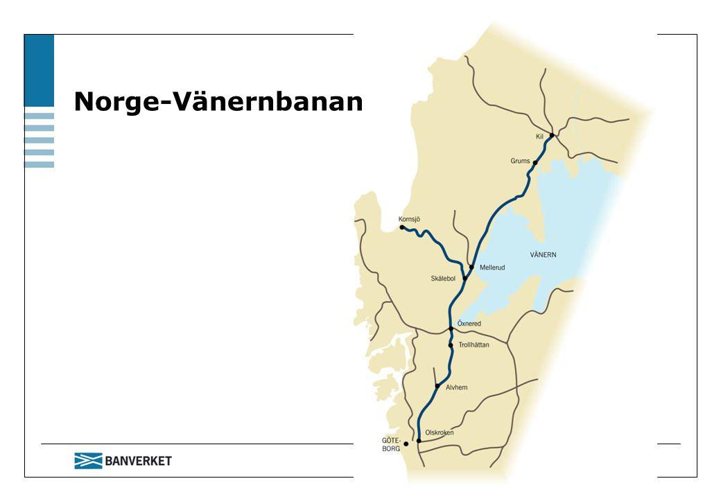 Norge-Vänernbanan