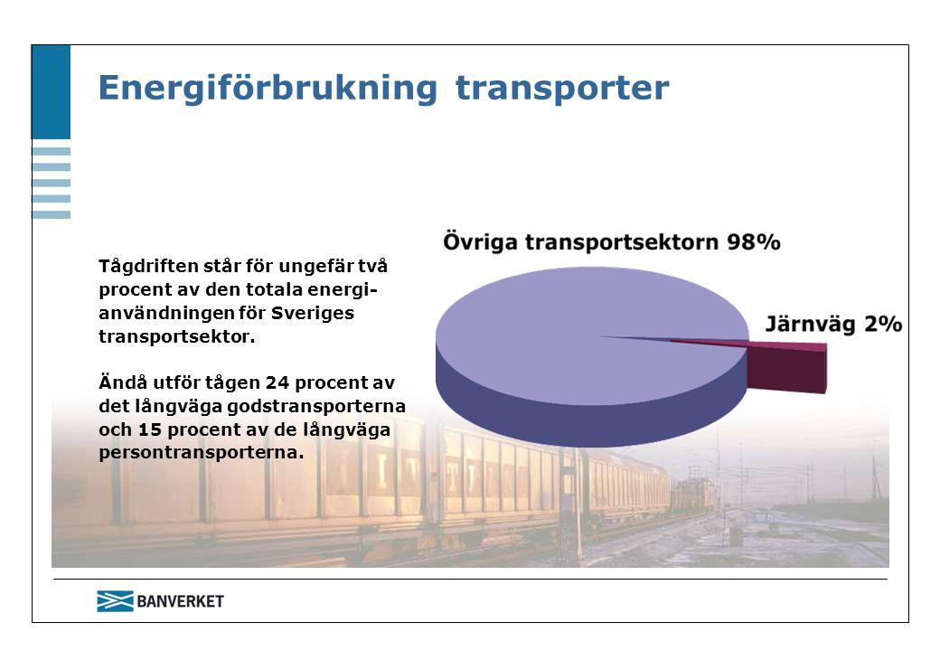 Energiförbrukning transporter Tågdriften står för ungefär två procent av den totala energi- användningen för Sveriges transportsektor.