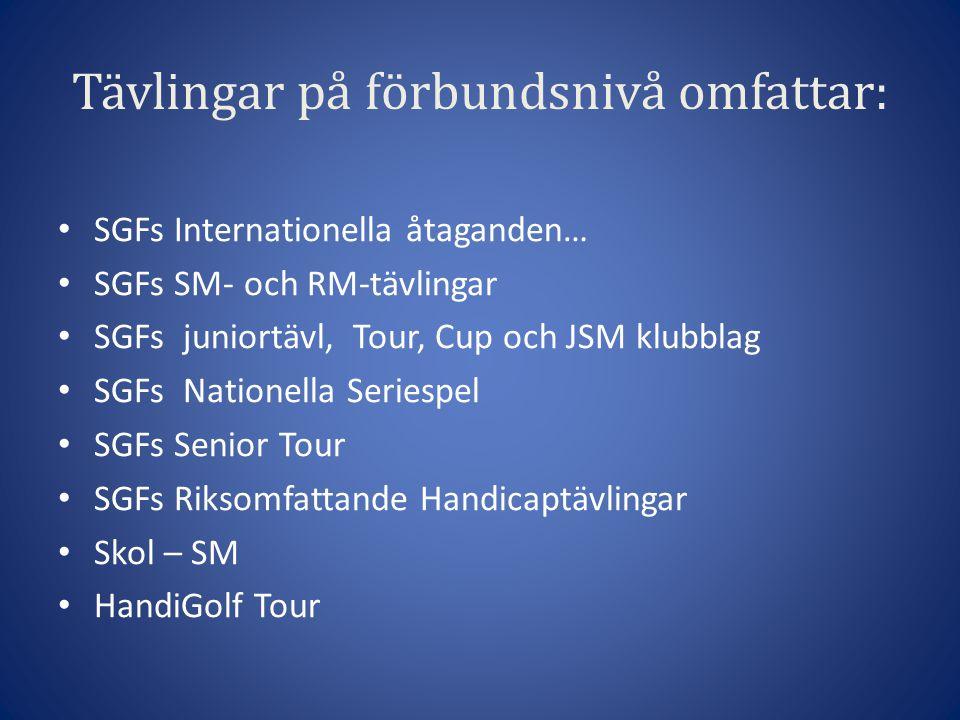 Tävlingar på förbundsnivå omfattar: SGFs Internationella åtaganden… SGFs SM- och RM-tävlingar SGFs juniortävl, Tour, Cup och JSM klubblag SGFs Nationella Seriespel SGFs Senior Tour SGFs Riksomfattande Handicaptävlingar Skol – SM HandiGolf Tour