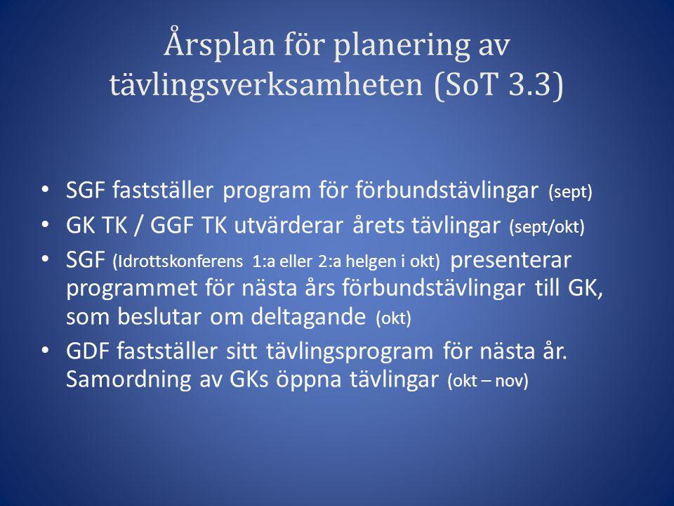 Årsplan för planering av tävlingsverksamheten (SoT 3.3) SGF fastställer program för förbundstävlingar (sept) GK TK / GGF TK utvärderar årets tävlingar (sept/okt) SGF (Idrottskonferens 1:a eller 2:a helgen i okt) presenterar programmet för nästa års förbundstävlingar till GK, som beslutar om deltagande (okt) GDF fastställer sitt tävlingsprogram för nästa år.