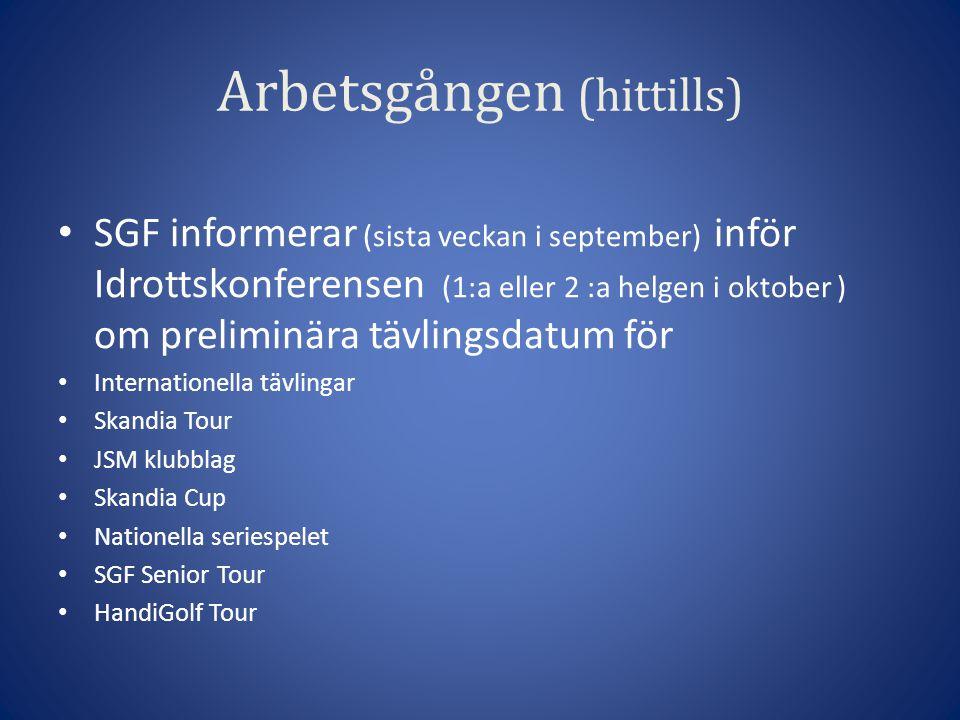 Arbetsgången (hittills) SGF informerar (sista veckan i september) inför Idrottskonferensen (1:a eller 2 :a helgen i oktober ) om preliminära tävlingsdatum för Internationella tävlingar Skandia Tour JSM klubblag Skandia Cup Nationella seriespelet SGF Senior Tour HandiGolf Tour