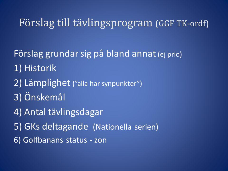 Förslag till tävlingsprogram (GGF TK-ordf) Förslag grundar sig på bland annat (ej prio) 1) Historik 2) Lämplighet ( alla har synpunkter ) 3) Önskemål 4) Antal tävlingsdagar 5) GKs deltagande (Nationella serien) 6) Golfbanans status - zon