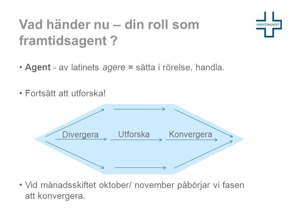 Vad händer nu – din roll som framtidsagent . Agent - av latinets agere = sätta i rörelse, handla.