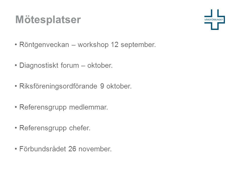 Mötesplatser Röntgenveckan – workshop 12 september.