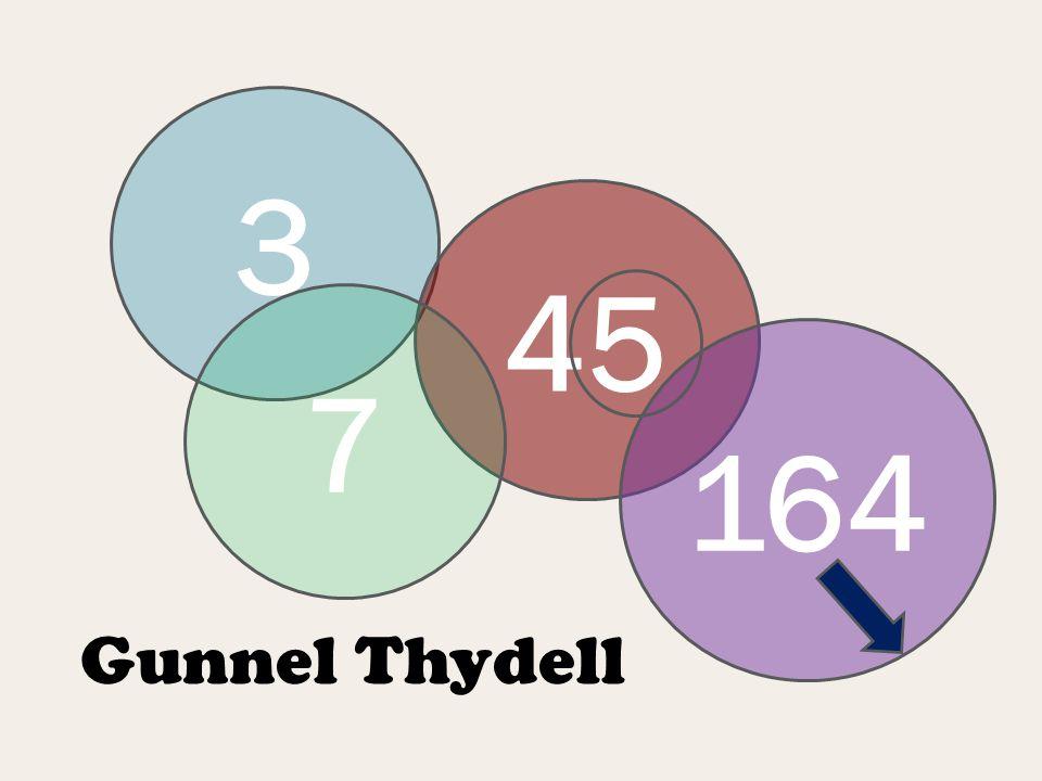 Gunnel Thydell 3 45 164 7