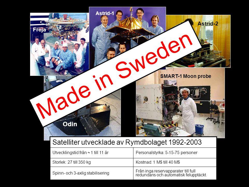 Freja Astrid-1 Astrid-2 Odin SMART-1 Moon probe Made in Sweden Satelliter utvecklade av Rymdbolaget 1992-2003 Utvecklingstid från  1 till 11 år Personalstyrka: 5-15-75 personer Storlek: 27 till 350 kgKostnad: 1 M$ till 40 M$ Spinn- och 3-axlig stabilisering Från inga reservapparater till full redundans och automatisk felupptäckt.