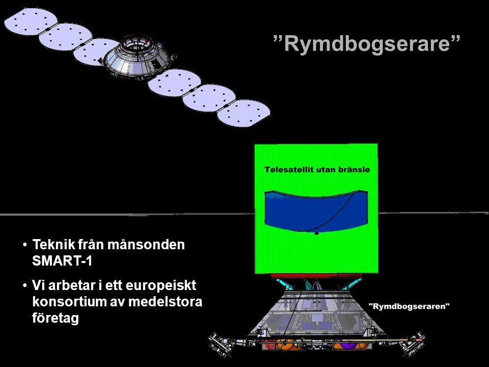 """""""Rymdbogserare"""" Teknik från månsonden SMART-1 Vi arbetar i ett europeiskt konsortium av medelstora företag"""