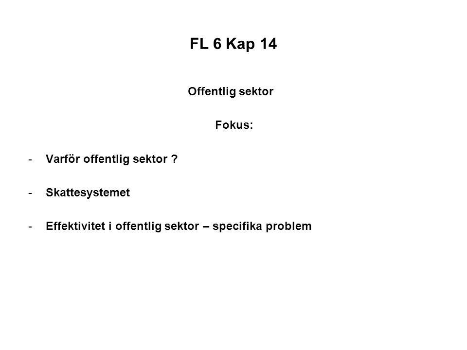 FL 6 Kap 14 Offentlig sektor Fokus: -Varför offentlig sektor .