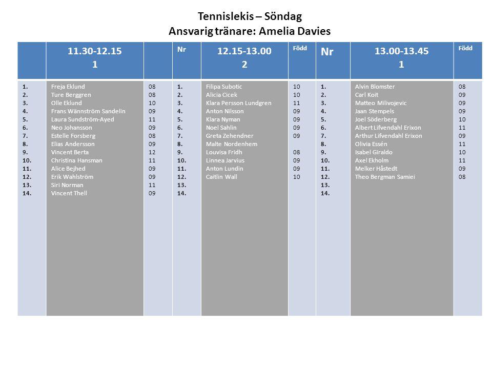 11.30-12.15 1 Nr 12.15-13.00 2 Född Nr 13.00-13.45 1 Född 1.