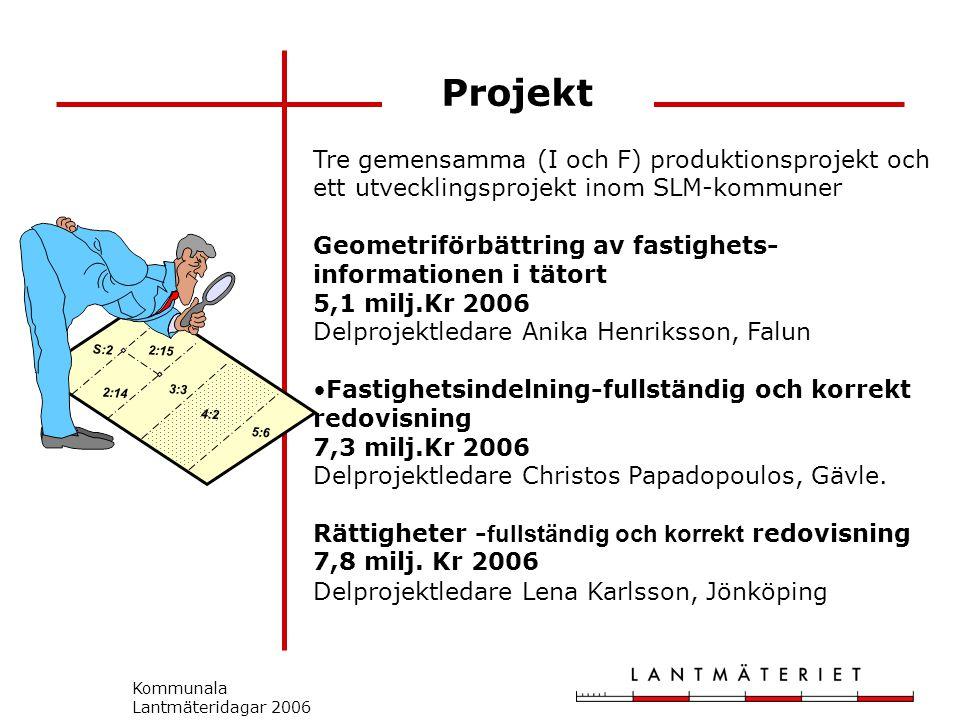 Kommunala Lantmäteridagar 2006 Projekt S:2 2:14 2:15 3:3 5:6 4:2 Tre gemensamma (I och F) produktionsprojekt och ett utvecklingsprojekt inom SLM-kommuner Geometriförbättring av fastighets- informationen i tätort 5,1 milj.Kr 2006 Delprojektledare Anika Henriksson, Falun Fastighetsindelning-fullständig och korrekt redovisning 7,3 milj.Kr 2006 Delprojektledare Christos Papadopoulos, Gävle.
