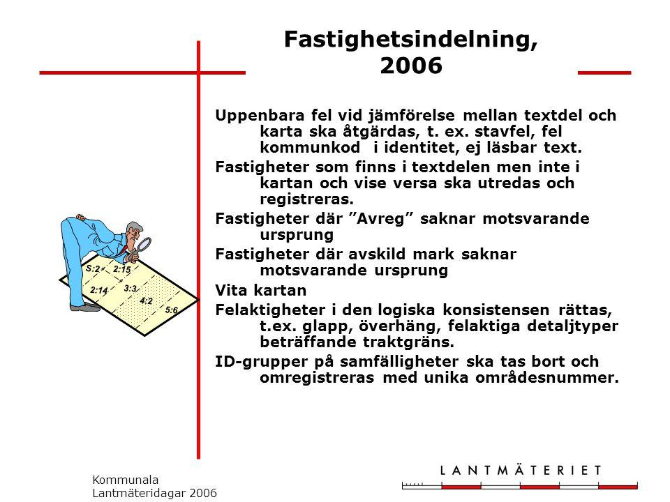 Kommunala Lantmäteridagar 2006 Fastighetsindelning, 2006 S:2 2:14 2:15 3:3 5:6 4:2 Uppenbara fel vid jämförelse mellan textdel och karta ska åtgärdas, t.