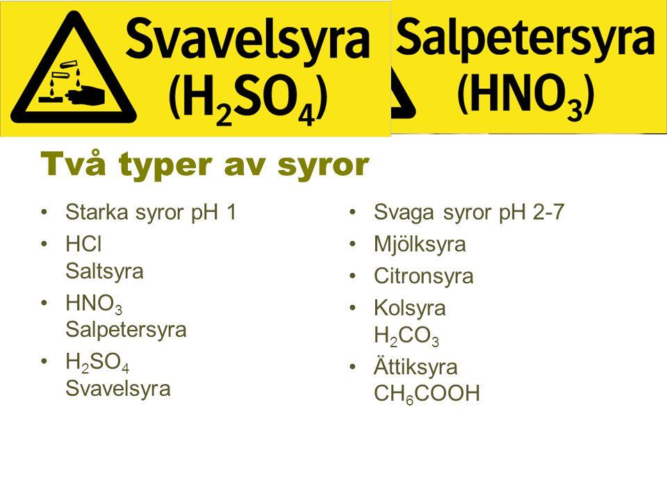Två typer av syror Starka syror pH 1 HCl Saltsyra HNO 3 Salpetersyra H 2 SO 4 Svavelsyra Svaga syror pH 2-7 Mjölksyra Citronsyra Kolsyra H 2 CO 3 Ättiksyra CH 6 COOH