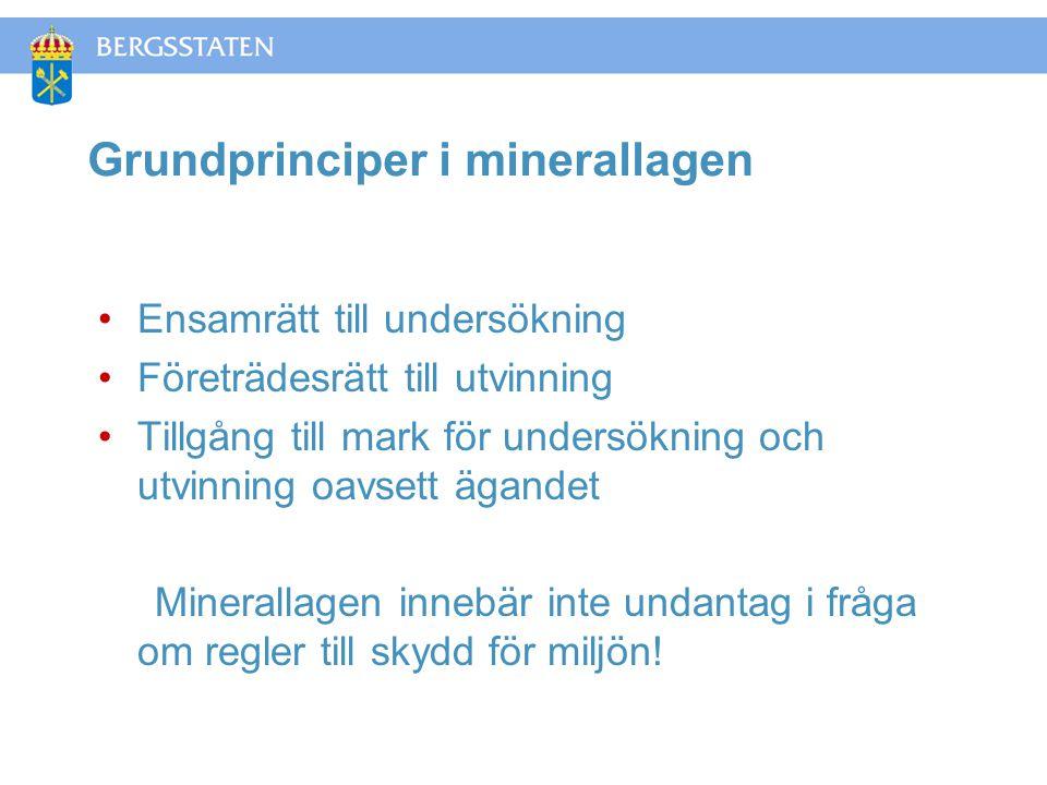 Grundprinciper i minerallagen Ensamrätt till undersökning Företrädesrätt till utvinning Tillgång till mark för undersökning och utvinning oavsett ägandet Minerallagen innebär inte undantag i fråga om regler till skydd för miljön!