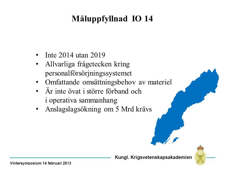 Måluppfyllnad IO 14 Inte 2014 utan 2019 Allvarliga frågetecken kring personalförsörjningssystemet Omfattande omsättningsbehov av materiel Är inte övat i större förband och i operativa sammanhang Anslagslagsökning om 5 Mrd krävs Kungl.