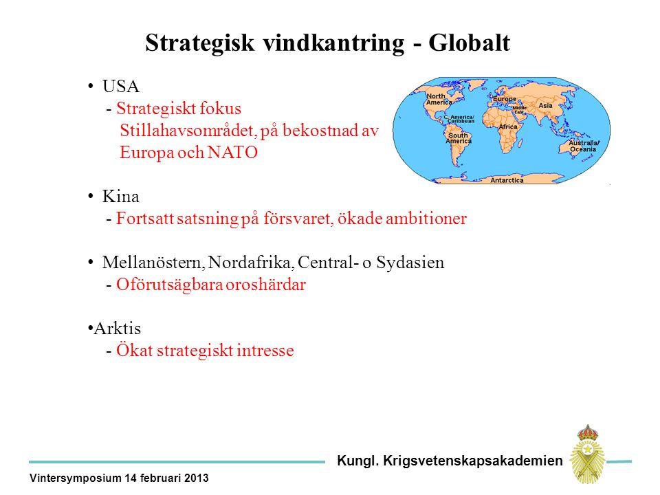 Strategisk vindkantring - Globalt USA - Strategiskt fokus Stillahavsområdet, på bekostnad av Europa och NATO Kina - Fortsatt satsning på försvaret, ökade ambitioner Mellanöstern, Nordafrika, Central- o Sydasien - Oförutsägbara oroshärdar Arktis - Ökat strategiskt intresse Kungl.