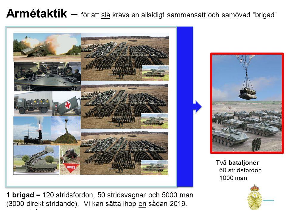 Två bataljoner 60 stridsfordon 1000 man Armétaktik – för att slå krävs en allsidigt sammansatt och samövad brigad Kungl.