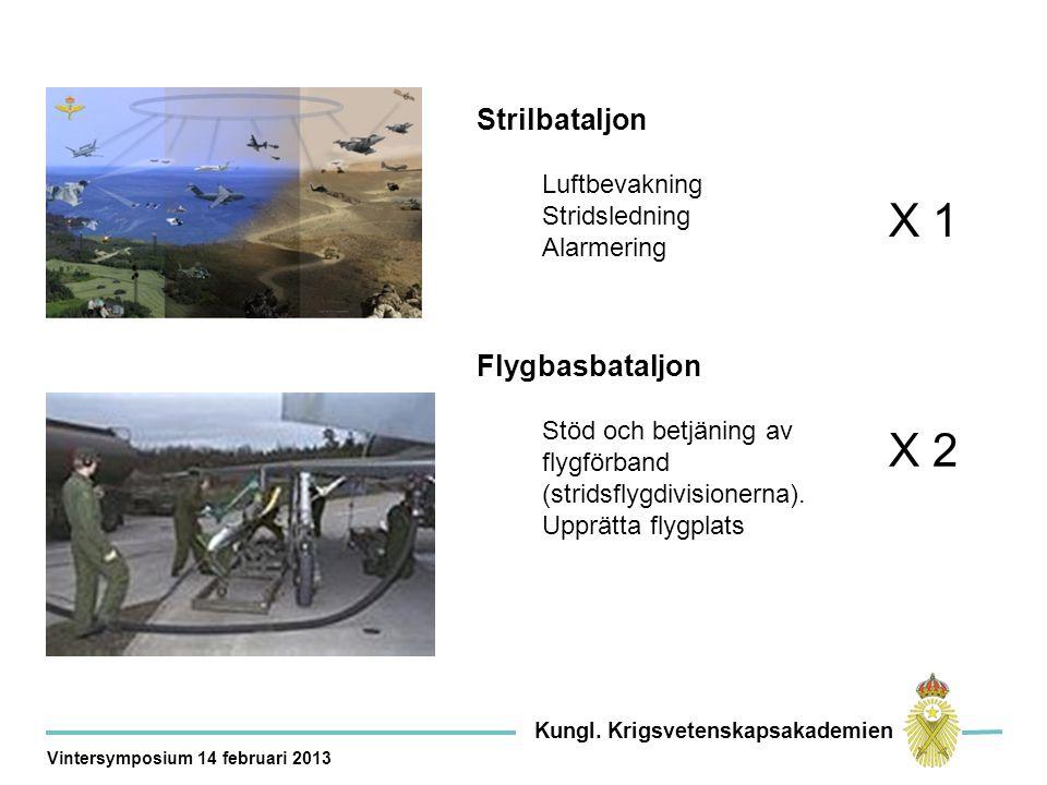Strilbataljon Luftbevakning Stridsledning Alarmering X 1 Flygbasbataljon Stöd och betjäning av flygförband (stridsflygdivisionerna).