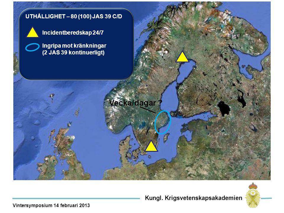 UTHÅLLIGHET – 80 (100) JAS 39 C/D Incidentberedskap 24/7 Ingripa mot kränkningar (2 JAS 39 kontinuerligt) Kungl.