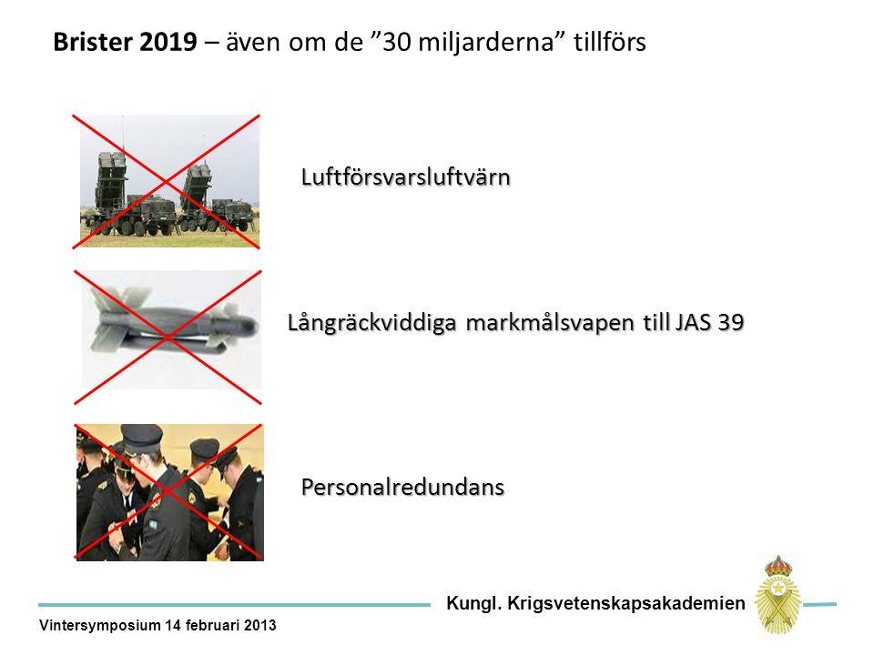Brister 2019 – även om de 30 miljarderna tillförs Luftförsvarsluftvärn Långräckviddiga markmålsvapen till JAS 39 Personalredundans Kungl.