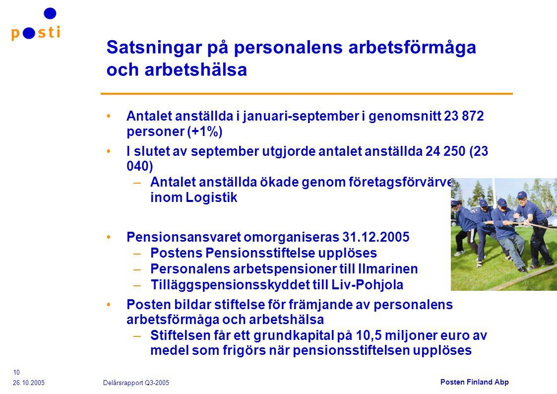Posten Finland Abp 26.10.2005 Delårsrapport Q3-2005 10 Satsningar på personalens arbetsförmåga och arbetshälsa Antalet anställda i januari-september i genomsnitt 23 872 personer (+1%) I slutet av september utgjorde antalet anställda 24 250 (23 040) –Antalet anställda ökade genom företagsförvärven inom Logistik Pensionsansvaret omorganiseras 31.12.2005 –Postens Pensionsstiftelse upplöses –Personalens arbetspensioner till Ilmarinen –Tilläggspensionsskyddet till Liv-Pohjola Posten bildar stiftelse för främjande av personalens arbetsförmåga och arbetshälsa –Stiftelsen får ett grundkapital på 10,5 miljoner euro av medel som frigörs när pensionsstiftelsen upplöses