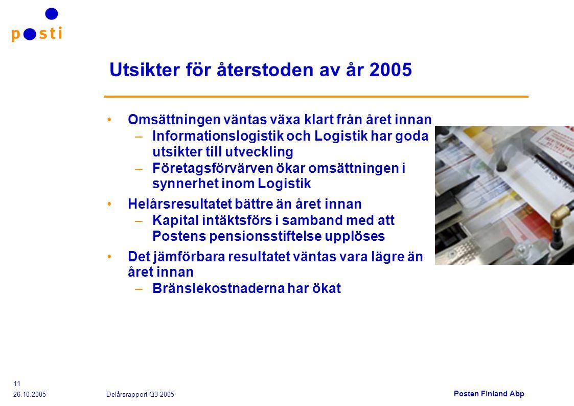 Posten Finland Abp 26.10.2005 Delårsrapport Q3-2005 11 Utsikter för återstoden av år 2005 Omsättningen väntas växa klart från året innan –Informationslogistik och Logistik har goda utsikter till utveckling –Företagsförvärven ökar omsättningen i synnerhet inom Logistik Helårsresultatet bättre än året innan –Kapital intäktsförs i samband med att Postens pensionsstiftelse upplöses Det jämförbara resultatet väntas vara lägre än året innan –Bränslekostnaderna har ökat
