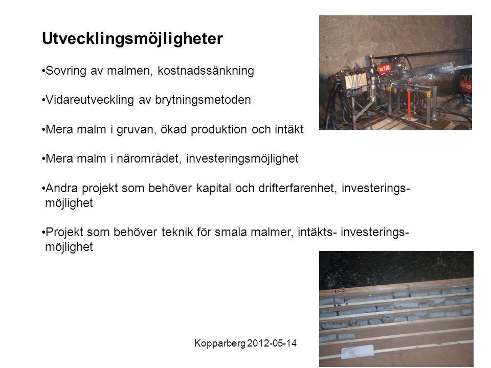 Kopparberg 2012-05-14 Utvecklingsmöjligheter Sovring av malmen, kostnadssänkning Vidareutveckling av brytningsmetoden Mera malm i gruvan, ökad produktion och intäkt Mera malm i närområdet, investeringsmöjlighet Andra projekt som behöver kapital och drifterfarenhet, investerings- möjlighet Projekt som behöver teknik för smala malmer, intäkts- investerings- möjlighet