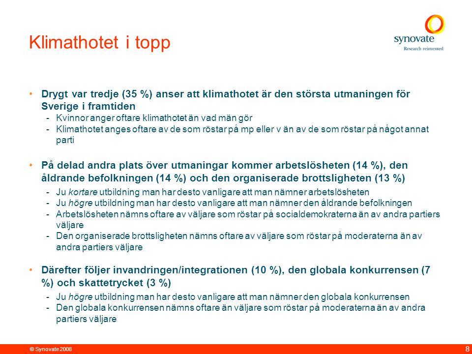 © Synovate 2008 8 Klimathotet i topp Drygt var tredje (35 %) anser att klimathotet är den största utmaningen för Sverige i framtiden -Kvinnor anger oftare klimathotet än vad män gör -Klimathotet anges oftare av de som röstar på mp eller v än av de som röstar på något annat parti På delad andra plats över utmaningar kommer arbetslösheten (14 %), den åldrande befolkningen (14 %) och den organiserade brottsligheten (13 %) -Ju kortare utbildning man har desto vanligare att man nämner arbetslösheten -Ju högre utbildning man har desto vanligare att man nämner den åldrande befolkningen -Arbetslösheten nämns oftare av väljare som röstar på socialdemokraterna än av andra partiers väljare -Den organiserade brottsligheten nämns oftare av väljare som röstar på moderaterna än av andra partiers väljare Därefter följer invandringen/integrationen (10 %), den globala konkurrensen (7 %) och skattetrycket (3 %) -Ju högre utbildning man har desto vanligare att man nämner den globala konkurrensen -Den globala konkurrensen nämns oftare än väljare som röstar på moderaterna än av andra partiers väljare