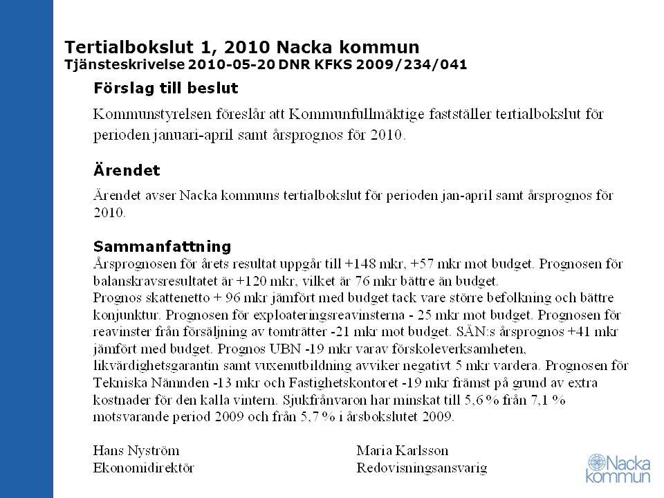 Tertialbokslut 1, 2010 Nacka kommun Tjänsteskrivelse 2010-05-20 DNR KFKS 2009/234/041
