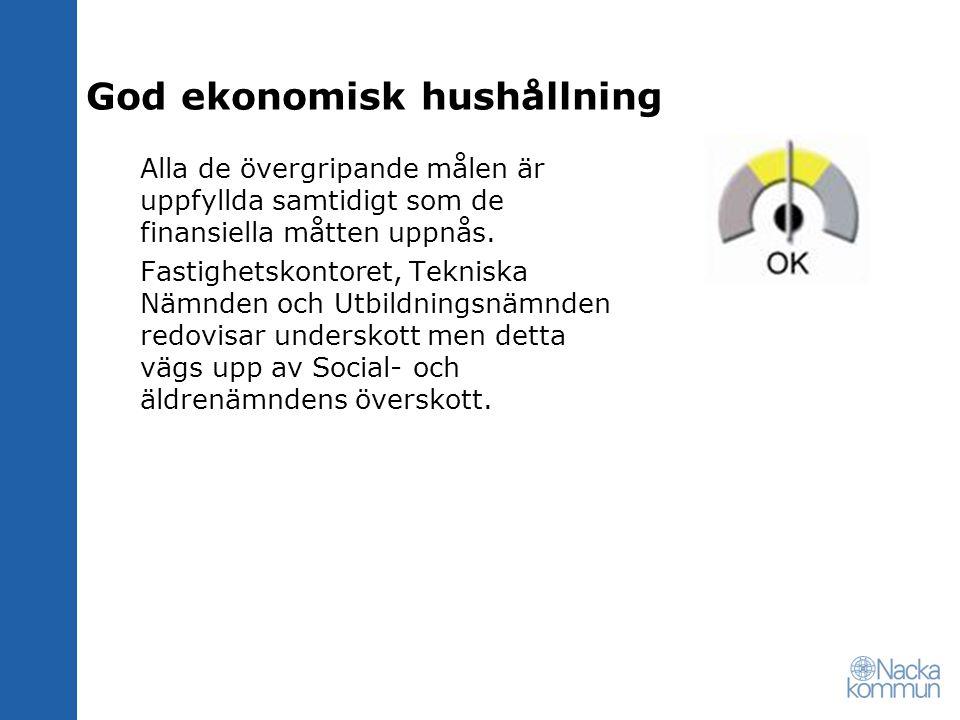 God ekonomisk hushållning Alla de övergripande målen är uppfyllda samtidigt som de finansiella måtten uppnås.