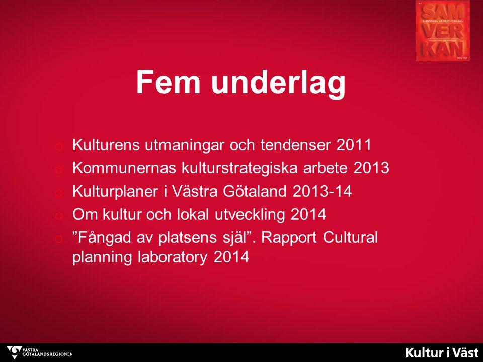 Fem underlag o Kulturens utmaningar och tendenser 2011 o Kommunernas kulturstrategiska arbete 2013 o Kulturplaner i Västra Götaland 2013-14 o Om kultur och lokal utveckling 2014 o Fångad av platsens själ .