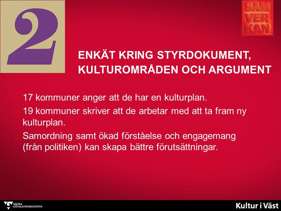 ENKÄT KRING STYRDOKUMENT, KULTUROMRÅDEN OCH ARGUMENT o 17 kommuner anger att de har en kulturplan.