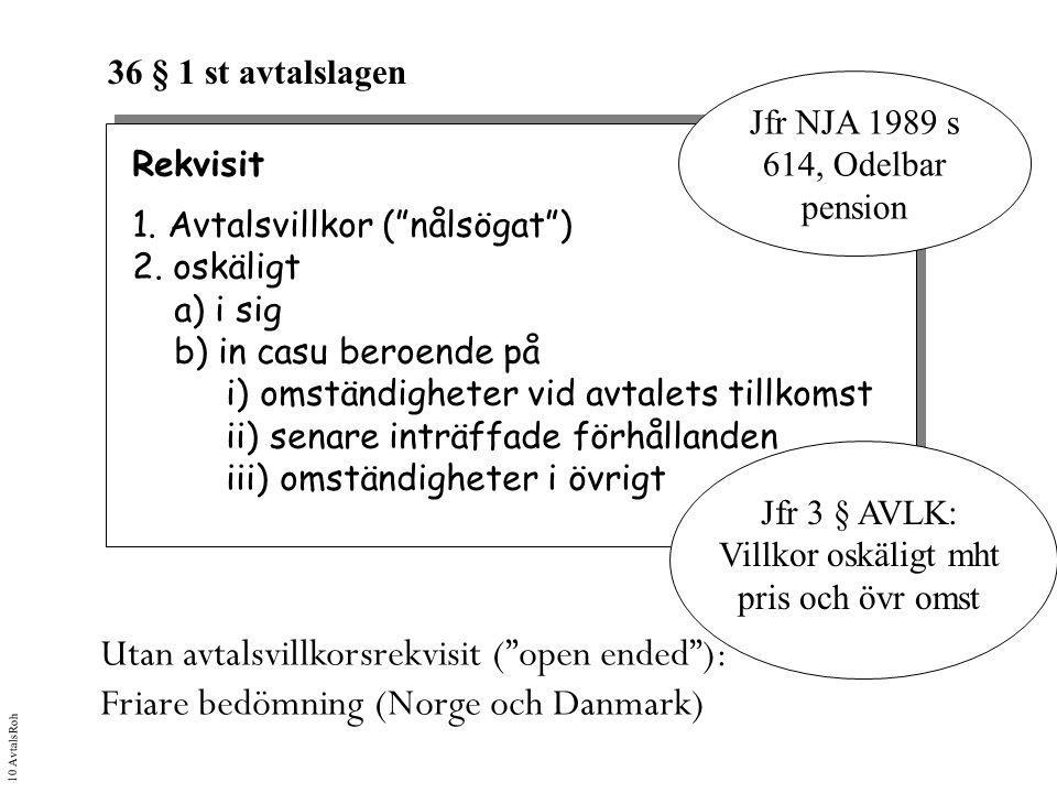 36 § 1 st avtalslagen Utan avtalsvillkorsrekvisit ( open ended ): Friare bedömning (Norge och Danmark) Jfr 3 § AVLK: Villkor oskäligt mht pris och övr omst Rekvisit 1.