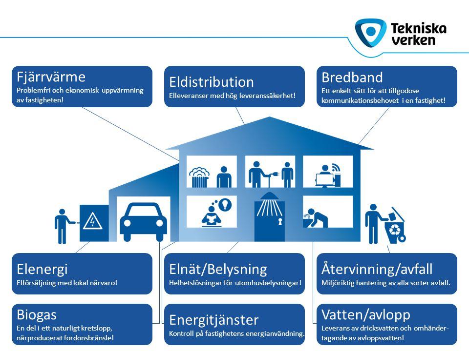 Fjärrvärme Problemfri och ekonomisk uppvärmning av fastigheten! Eldistribution Elleveranser med hög leveranssäkerhet! Bredband Ett enkelt sätt för att