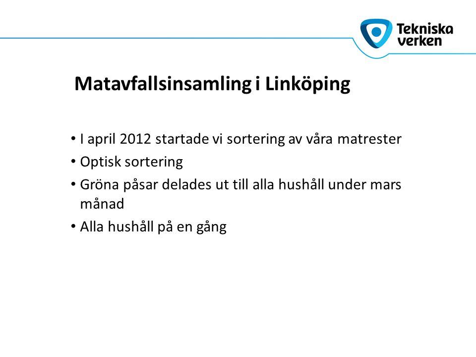 Matavfallsinsamling i Linköping I april 2012 startade vi sortering av våra matrester Optisk sortering Gröna påsar delades ut till alla hushåll under m