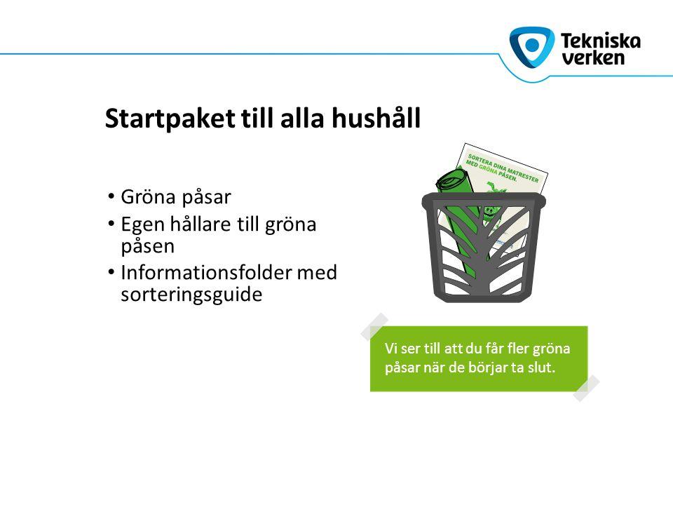 Startpaket till alla hushåll Gröna påsar Egen hållare till gröna påsen Informationsfolder med sorteringsguide Vi ser till att du får fler gröna påsar
