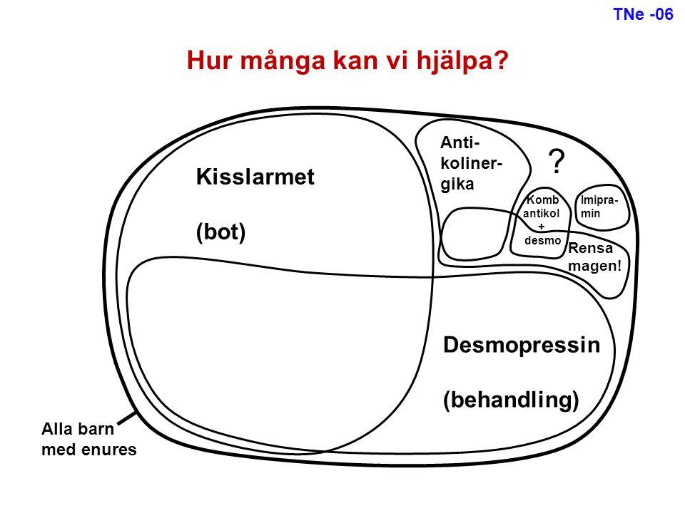 Kisslarmet (bot) Desmopressin (behandling) Anti- koliner- gika Rensa magen! Komb antikol + desmo Imipra- min Alla barn med enures ? Hur många kan vi h