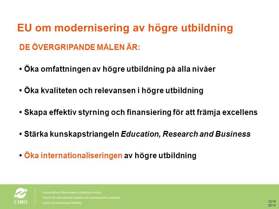 EU om modernisering av högre utbildning DE ÖVERGRIPANDE MÅLEN ÄR: Öka omfattningen av högre utbildning på alla nivåer Öka kvaliteten och relevansen i