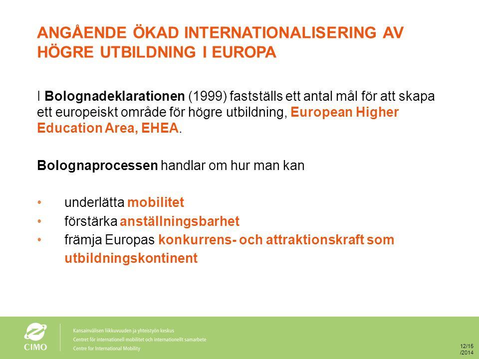 ANGÅENDE ÖKAD INTERNATIONALISERING AV HÖGRE UTBILDNING I EUROPA I Bolognadeklarationen (1999) fastställs ett antal mål för att skapa ett europeiskt om
