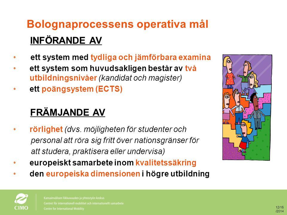 Bolognaprocessens operativa mål INFÖRANDE AV ett system med tydliga och jämförbara examina ett system som huvudsakligen består av två utbildningsnivåer (kandidat och magister) ett poängsystem (ECTS) FRÄMJANDE AV rörlighet (dvs.