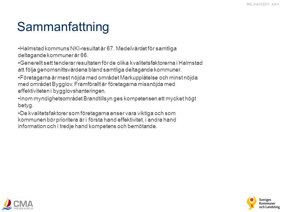 SKL Insikt 2011, sid 4 Sammanfattning Halmstad kommuns NKI-resultat är 67. Medelvärdet för samtliga deltagande kommuner är 66. Generellt sett tenderar