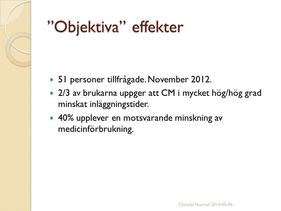 """""""Objektiva"""" effekter 51 personer tillfrågade. November 2012. 2/3 av brukarna uppger att CM i mycket hög/hög grad minskat inläggningstider. 40% uppleve"""